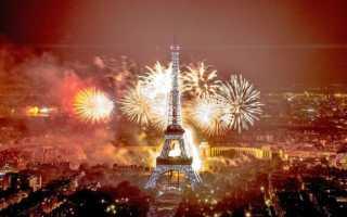 Куда поехать на Новый год 2020 в Европу — топ 15 мест