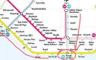 Как добраться в/из аэропорта Сабиха Гекчен в Стамбуле в 2020 году