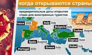 Когда страны Европы откроют границы для иностранных туристов
