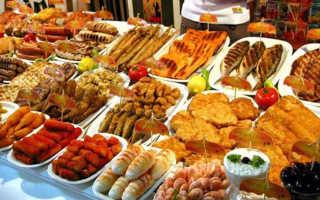 10 самых вкусных блюд Турции