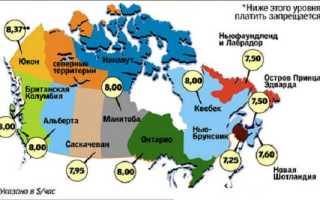 Работа в Канаде для русских: востребованные профессии в 2020 году