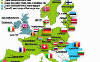 Иммиграция в Италию и самостоятельное получение статуса ВНЖ и ПМЖ