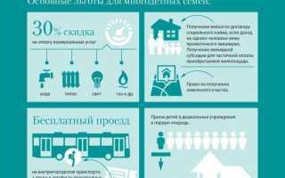 Земельные участки многодетным семьям в 2020 году – условия