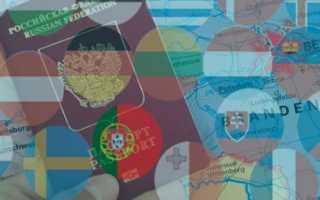 Шенгенская виза — Шенгенское соглашение