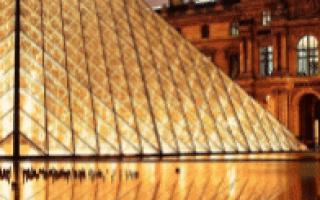 Где находится Монмартр в Париже и его достопримечательности