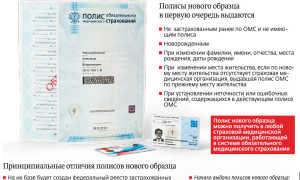 Как иностранцу получить медицинский полис в России