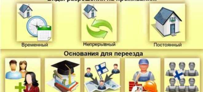 Чтобы стать гражданином Финляндии в сознательном возрасте, необходимо обратиться в миграционную службу и предоставить полный пакет документов