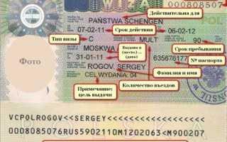Шенгенская мультивиза в Латвию