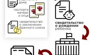 Регистрация ребенка (прописка детей) – в 2020 году, после рождения, один из родителей, школа, оформление, получение документов