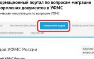 Как и где узнать код подразделения в паспорте гражданина РФ